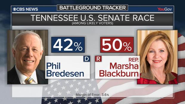 bt-poll-tennessee-senate_1538942463300.jpg
