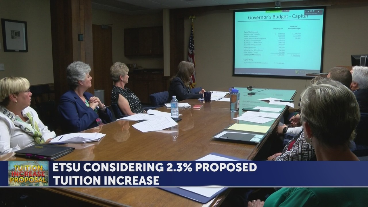 ETSU students facing possible tuition and mandatory fee increase