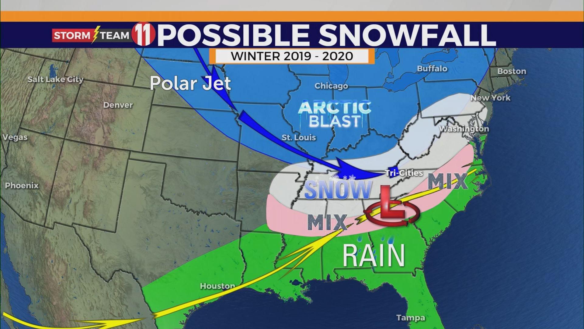Winter 2020 Forecast Chicago.Chief Meteorologist Mark Reynolds 2019 2020 Winter Weather