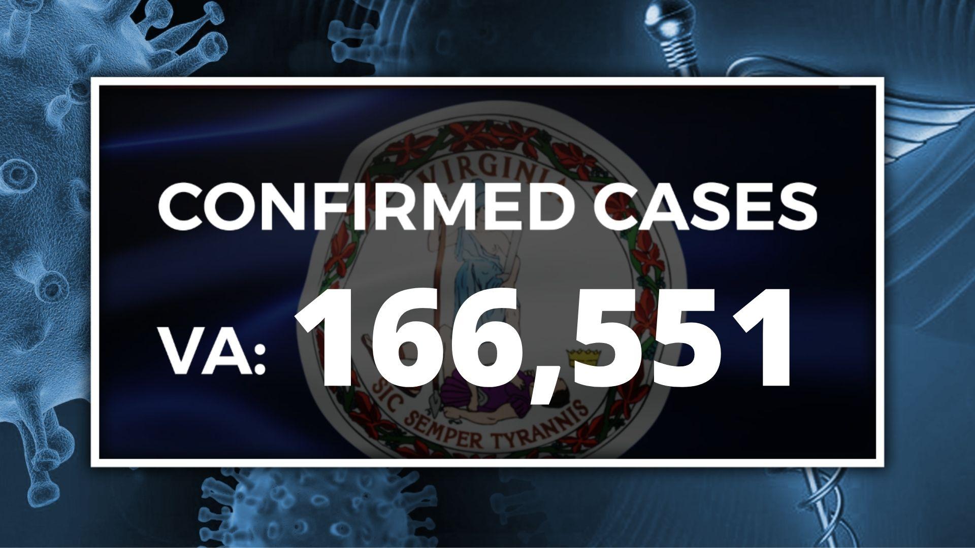 Buchanan Va Christmas Parade 2020 VDH: New COVID 19 death reported in Buchanan County, 107 new cases