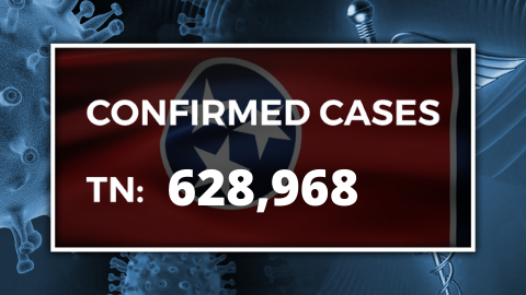 TDH: No new deaths reported in Northeast Tennessee Sunday - WJHL-TV News Channel 11
